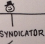 Content Syndicator