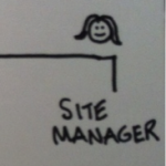 Website Manager