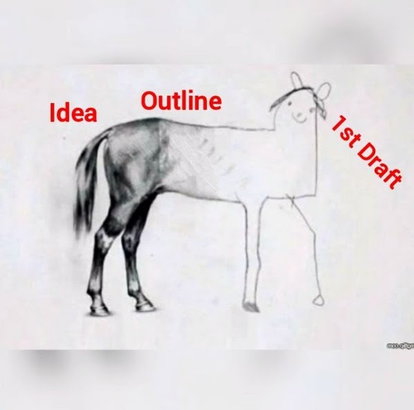 "Image of a horse drawing, with the image becoming progressively simplistic as you scan from back to front. Near the horse's tail it says ""idea,"" in the middle it says ""outline,"" and the text near the head says ""first draft."""